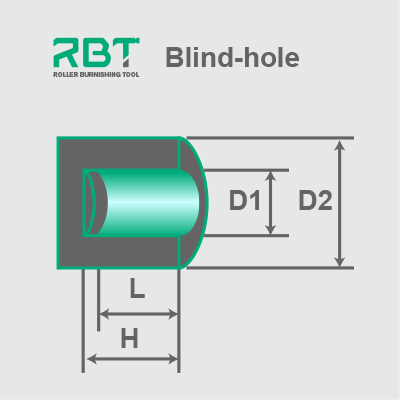 Roller Burnishing Tool for ID Blind Hole