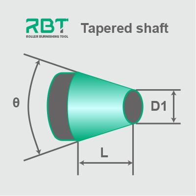 Roller Burnishing Tool for OD Tapered shaft