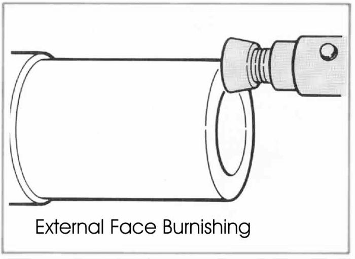 RBT Multi Surface Use Roller Burnishing Tools External Face Burnishing