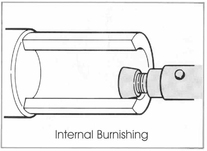 RBT Multi Surface Use Roller Burnishing Tools Internal Burnishing