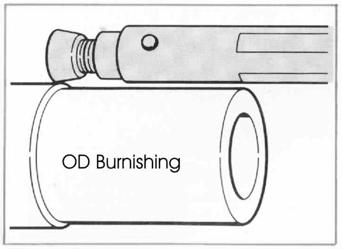 RBT Multi Surface Use Roller Burnishing Tools OD Burnishing