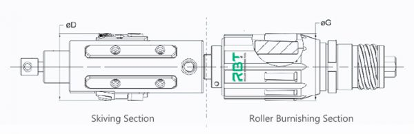 RBT Skiving and Roller burnishing Tools, Cutting And Roller Burnishing for Inner Surfaces