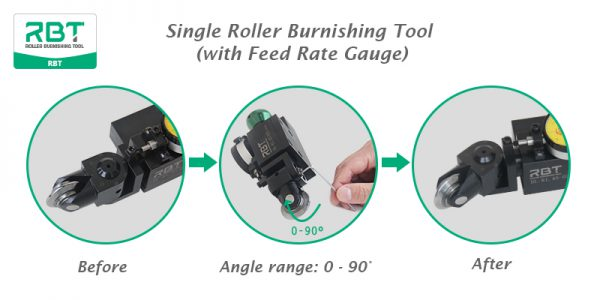 Adjusted Angle Single Roller Burnishing Tools, Arbitrary Angle Single Roller Burnishing Tools, Adjusted Angle Range of Single Roller Burnishing Tool, Single Roller Burnishing Tool 0-90°